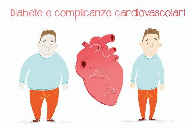 diabete cuore